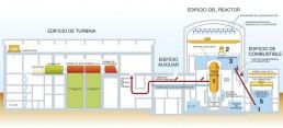 Proceso en la recarga de combustible en la central nuclear Cofrentes
