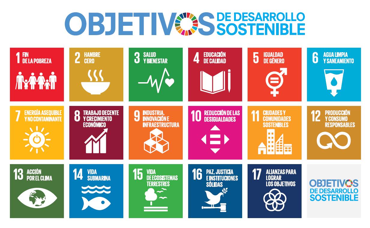 Conócenos: ODS totales